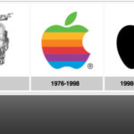Have you ever wondered about the secret behind the Apple logo ?