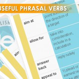 Useful A-Z Phrasal Verbs with meanings and examples