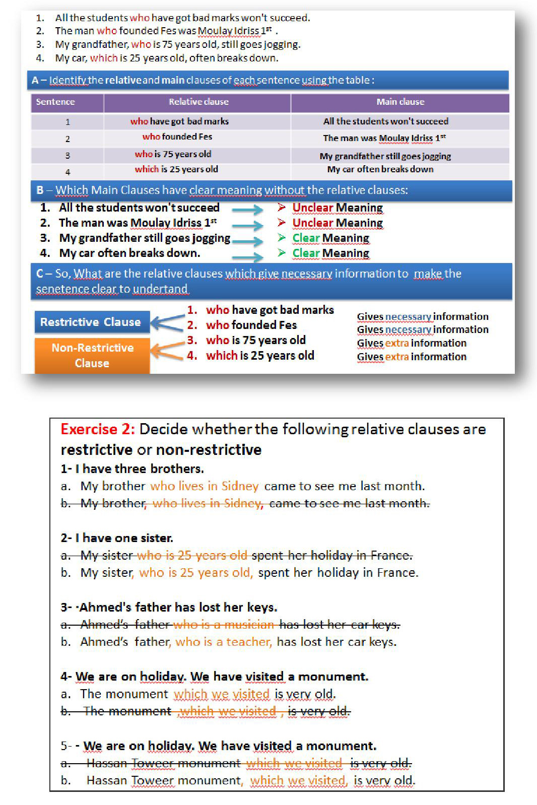 Bac 2 - All Grammar Lessons Review-page-014