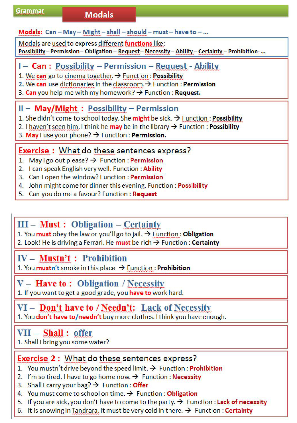 Bac 2 - All Grammar Lessons Review-page-015