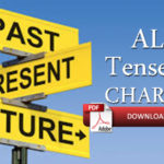 All Tenses Chart, with Rules, Uses, and Examples