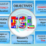 Standards, Competency and Objectives – Based Approaches in ESL , Concise Documents to Save your Time