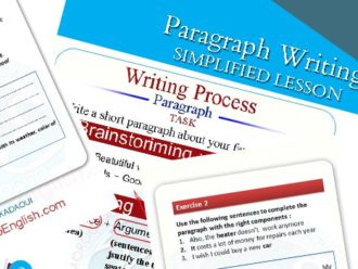 Paragraph Writing Process : Quick simplified Graphic for your low achievers