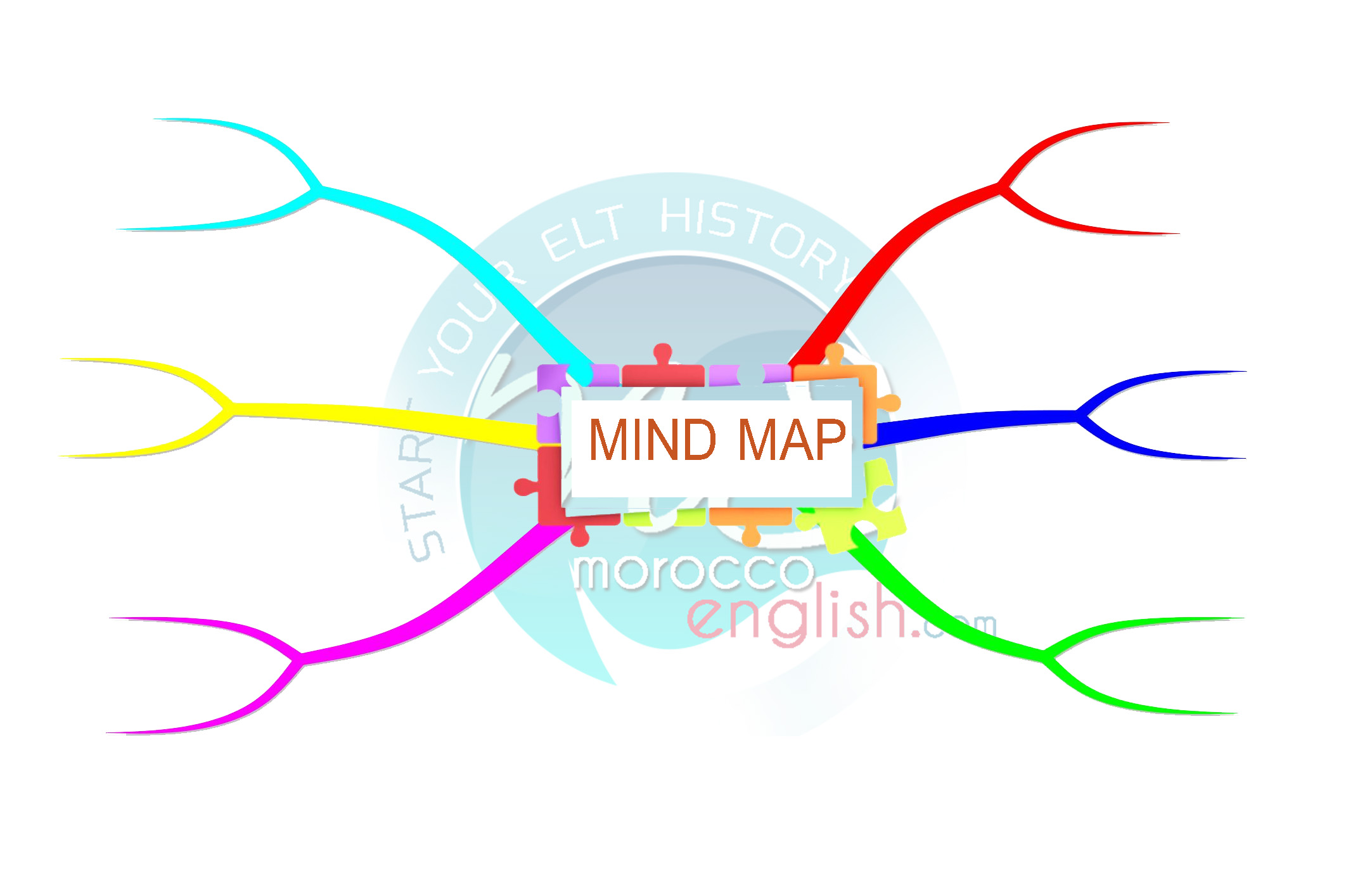 mind maps in efl classrooms  u2013 a mighty strategy