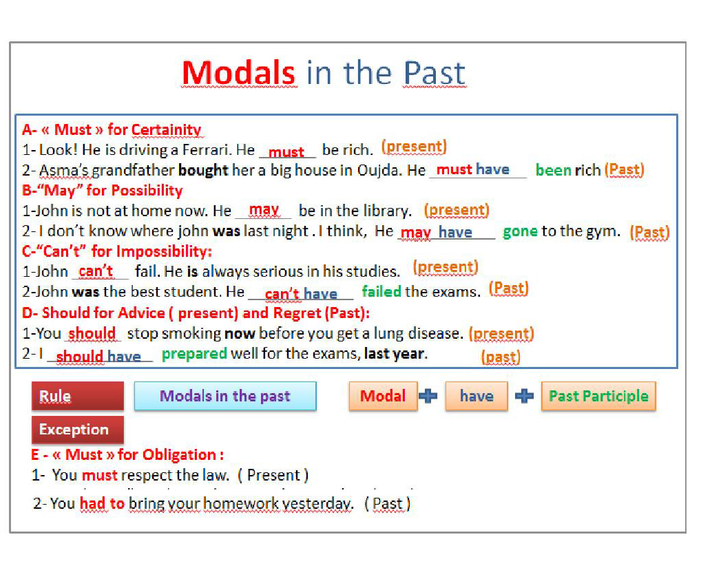 exceptions in english grammar rules