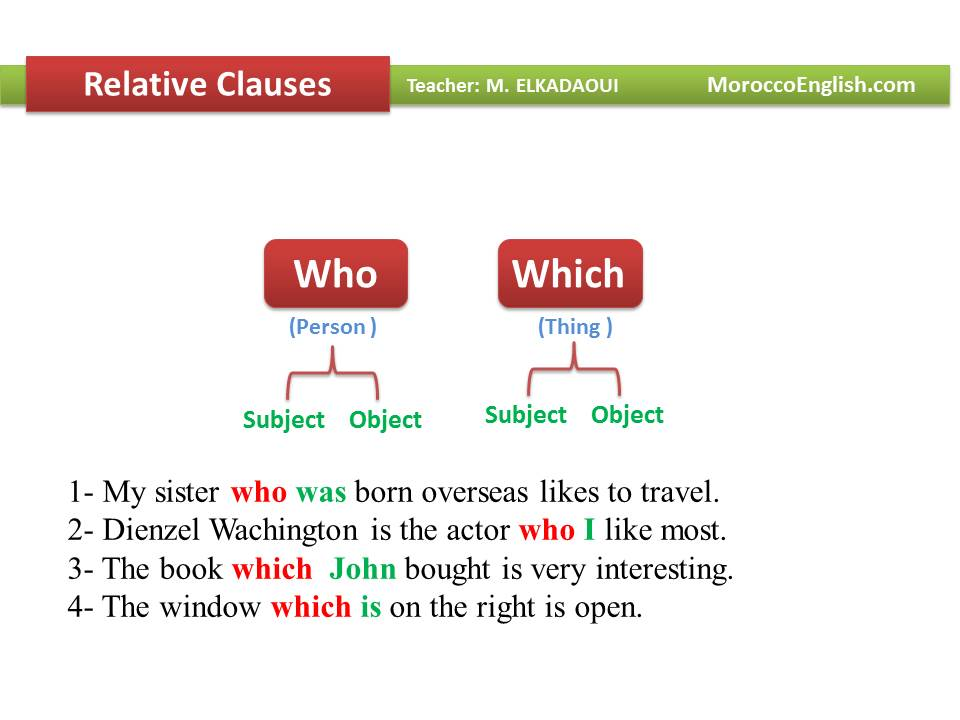 relative pronouns  clauses  well