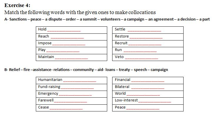 International Organisations: Useful Glossary, Exercises and