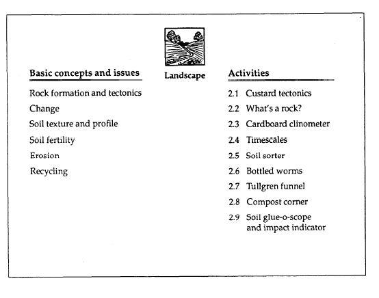 Fun Green School Activities Using Low-Cost Materials to
